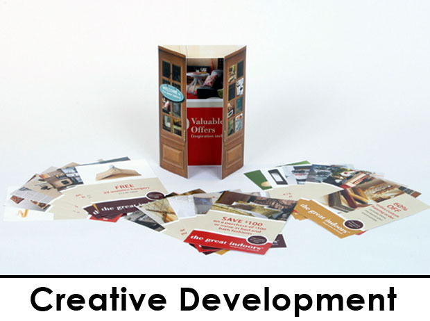 Creative Development by Randall Kenneth Jones